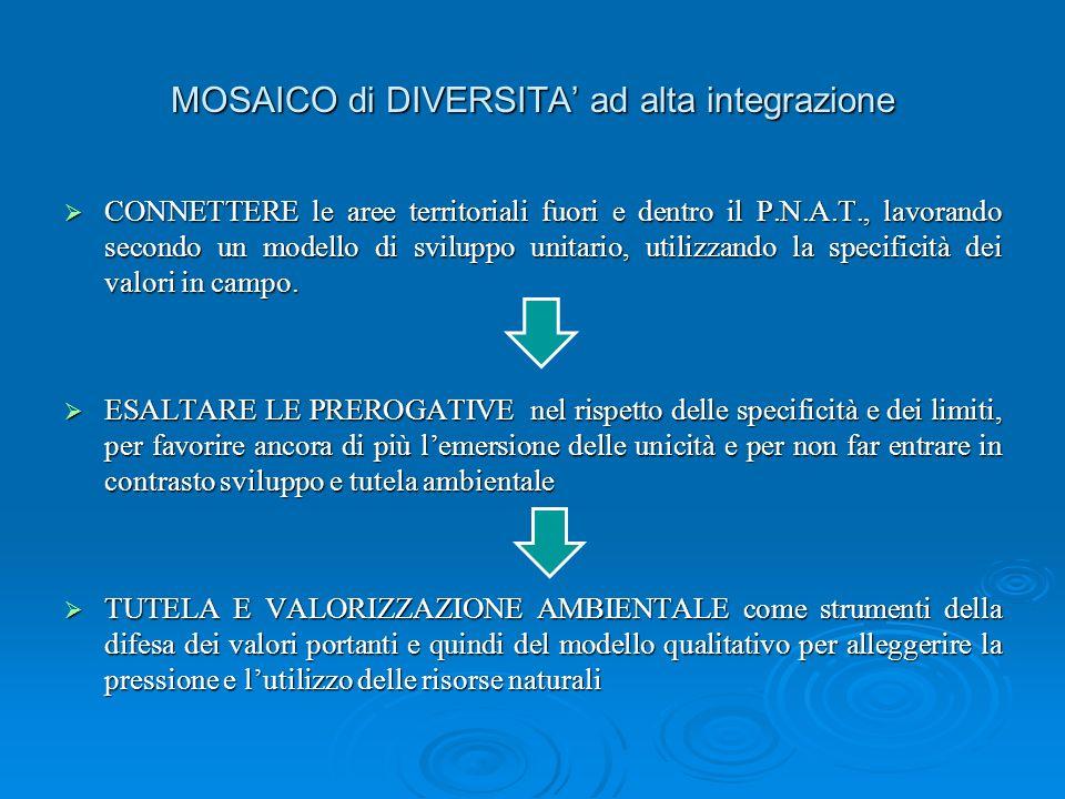 MOSAICO di DIVERSITA ad alta integrazione CONNETTERE le aree territoriali fuori e dentro il P.N.A.T., lavorando secondo un modello di sviluppo unitario, utilizzando la specificità dei valori in campo.