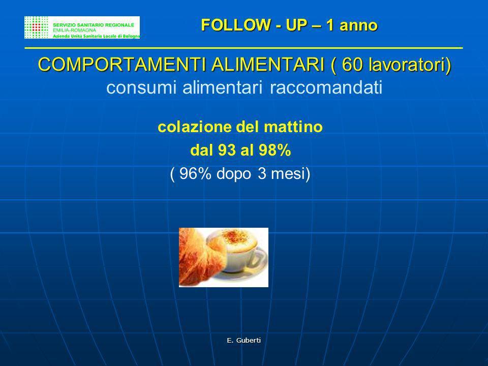 E. Guberti COMPORTAMENTI ALIMENTARI ( 60 lavoratori) COMPORTAMENTI ALIMENTARI ( 60 lavoratori) consumi alimentari raccomandati colazione del mattino d