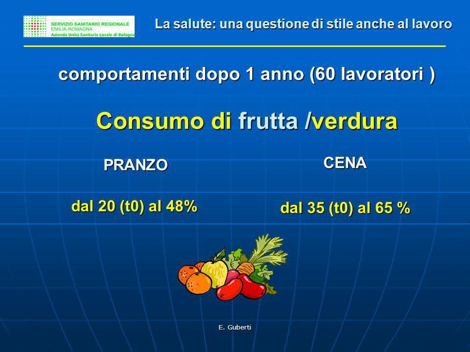 E. Guberti comportamenti dopo 1 anno (60 lavoratori ) Consumo di frutta /verdura comportamenti dopo 1 anno (60 lavoratori ) Consumo di frutta /verdura
