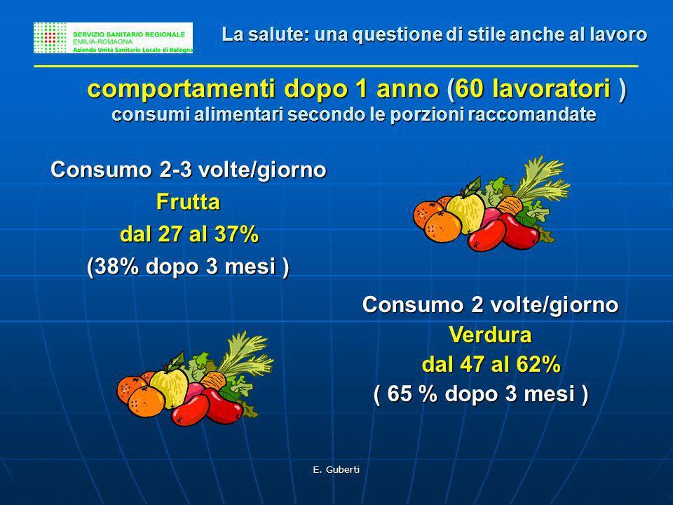 E. Guberti comportamenti dopo 1 anno (60 lavoratori ) consumi alimentari secondo le porzioni raccomandate comportamenti dopo 1 anno (60 lavoratori ) c