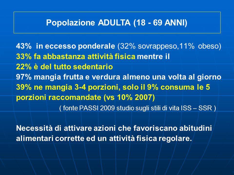 43% in eccesso ponderale (32% sovrappeso,11% obeso) 33% fa abbastanza attività fisica mentre il 22% è del tutto sedentario 97% mangia frutta e verdura