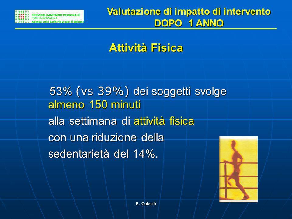 E. Guberti 53% (vs 39%) dei soggetti svolge almeno 150 minuti 53% (vs 39%) dei soggetti svolge almeno 150 minuti alla settimana di attività fisica con