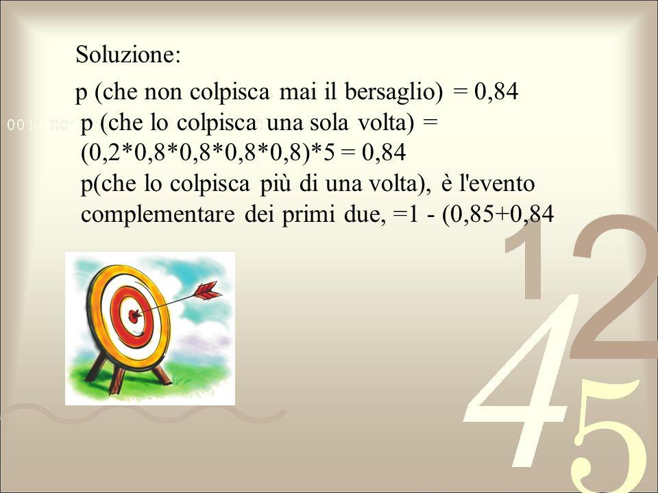 Soluzione: p (che non colpisca mai il bersaglio) = 0,84 p (che lo colpisca una sola volta) = (0,2*0,8*0,8*0,8*0,8)*5 = 0,84 p(che lo colpisca più di u
