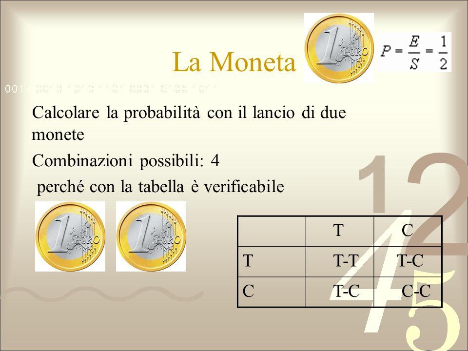 La Moneta Calcolare la probabilità con il lancio di due monete Combinazioni possibili: 4 perché con la tabella è verificabile T C T T-T T-C C C-C