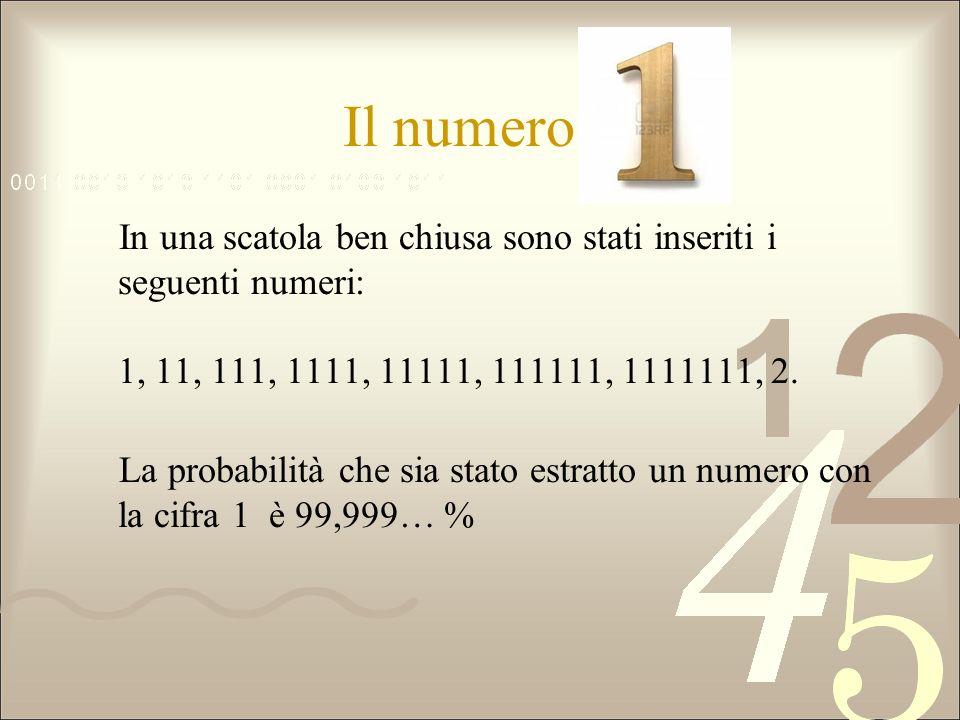 Il numero 1 In una scatola ben chiusa sono stati inseriti i seguenti numeri: 1, 11, 111, 1111, 11111, 111111, 1111111, 2. La probabilità che sia stato