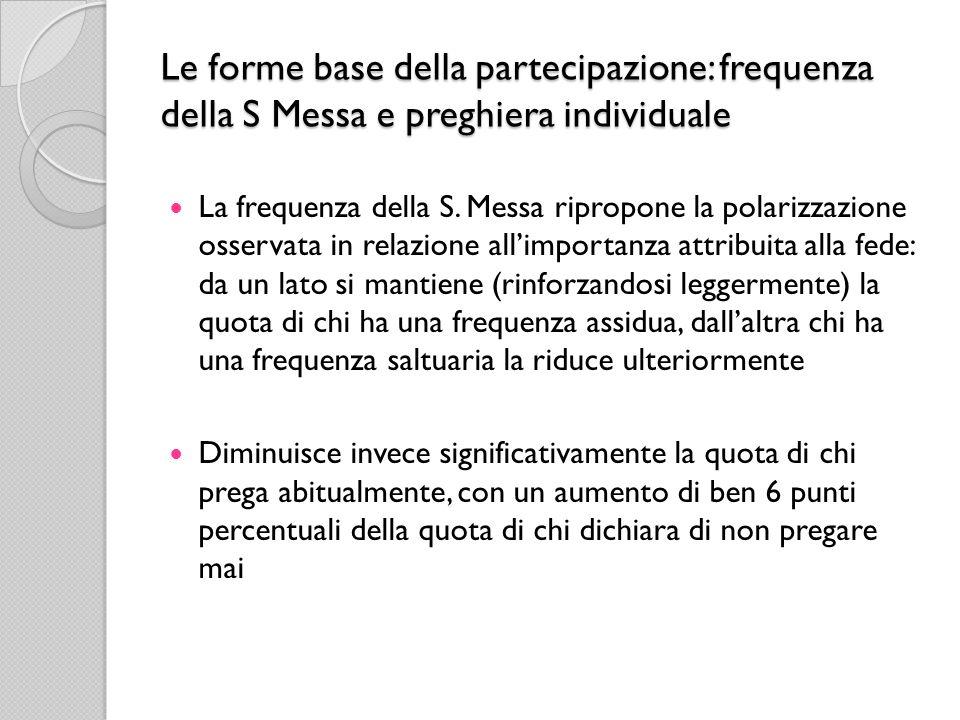 Le forme base della partecipazione: frequenza della S Messa e preghiera individuale La frequenza della S. Messa ripropone la polarizzazione osservata