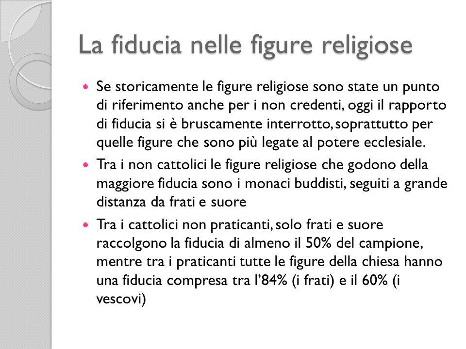 La fiducia nelle figure religiose Se storicamente le figure religiose sono state un punto di riferimento anche per i non credenti, oggi il rapporto di