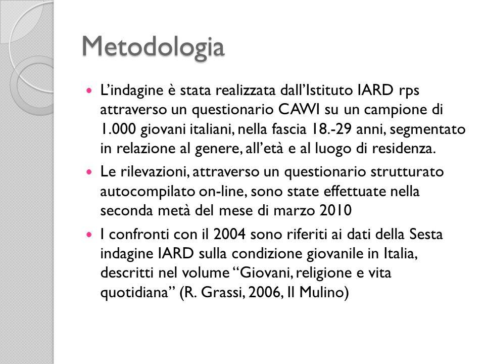 Metodologia Lindagine è stata realizzata dallIstituto IARD rps attraverso un questionario CAWI su un campione di 1.000 giovani italiani, nella fascia
