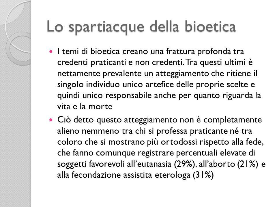 Lo spartiacque della bioetica I temi di bioetica creano una frattura profonda tra credenti praticanti e non credenti. Tra questi ultimi è nettamente p
