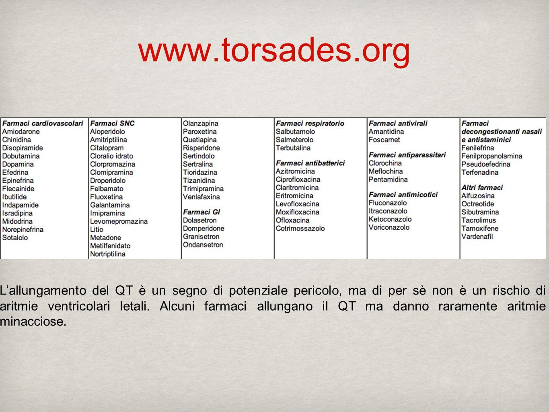 www.torsades.org Lallungamento del QT è un segno di potenziale pericolo, ma di per sè non è un rischio di aritmie ventricolari letali. Alcuni farmaci