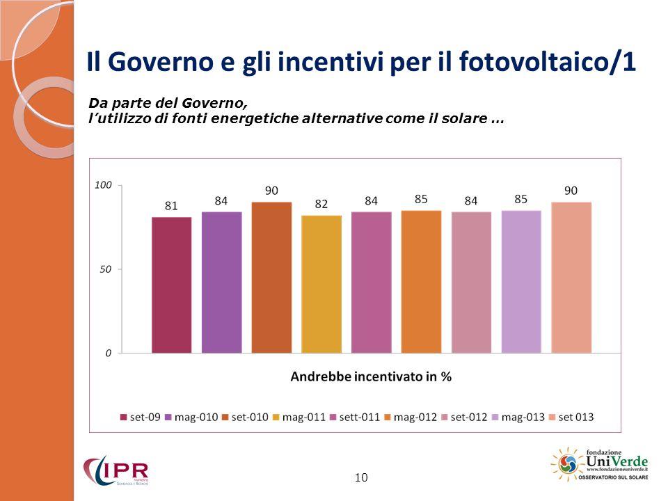 Il Governo e gli incentivi per il fotovoltaico/1 10 Da parte del Governo, lutilizzo di fonti energetiche alternative come il solare …