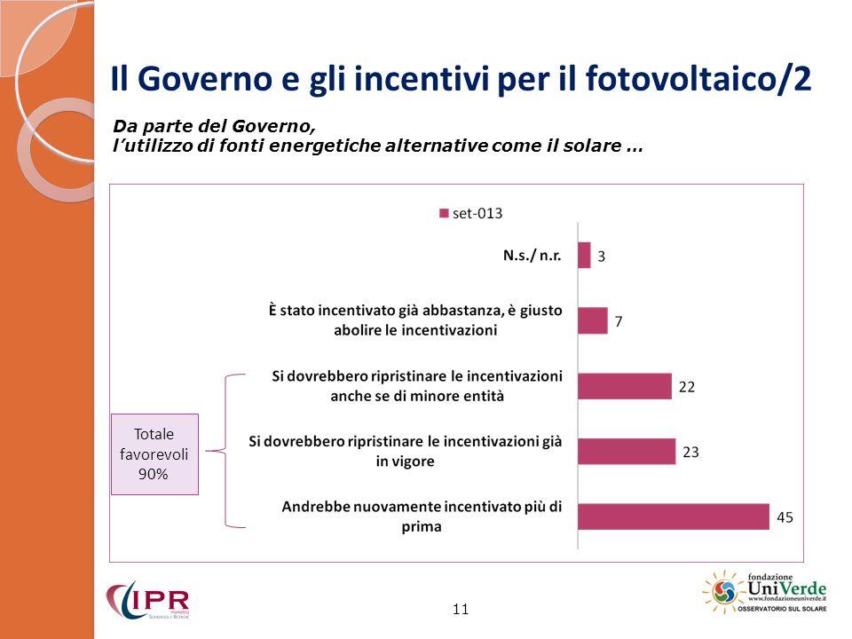 Il Governo e gli incentivi per il fotovoltaico/2 11 Da parte del Governo, lutilizzo di fonti energetiche alternative come il solare … Totale favorevoli 90%