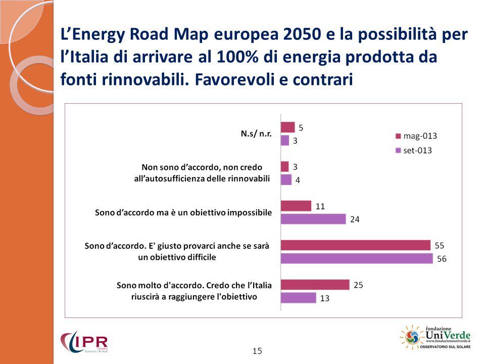 LEnergy Road Map europea 2050 e la possibilità per lItalia di arrivare al 100% di energia prodotta da fonti rinnovabili. Favorevoli e contrari 15
