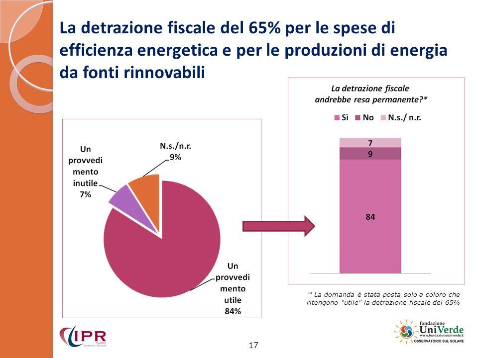 La detrazione fiscale del 65% per le spese di efficienza energetica e per le produzioni di energia da fonti rinnovabili 17 * La domanda è stata posta
