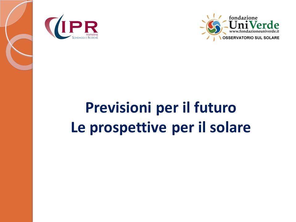 Previsioni per il futuro Le prospettive per il solare