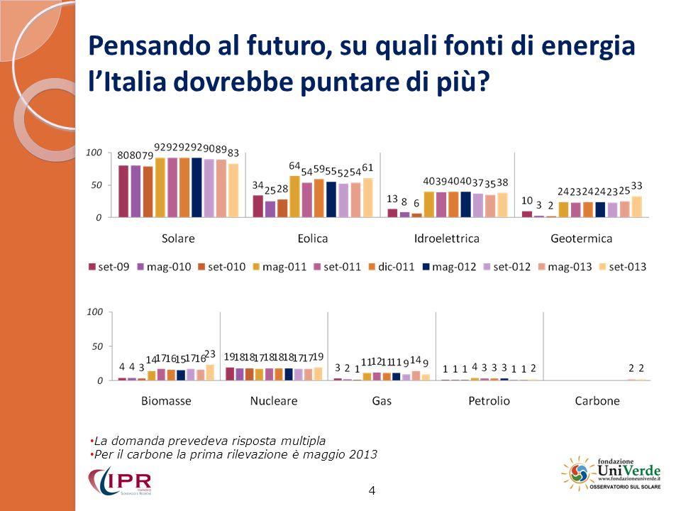 Pensando al futuro, su quali fonti di energia lItalia dovrebbe puntare di più? 4 La domanda prevedeva risposta multipla Per il carbone la prima rileva