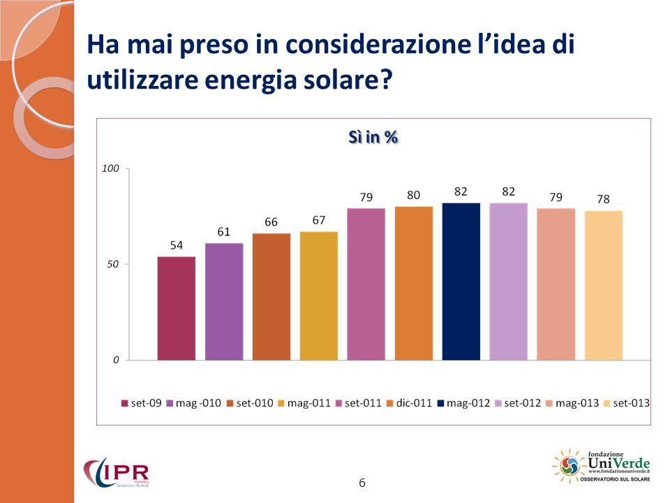 La detrazione fiscale del 65% per le spese di efficienza energetica e per le produzioni di energia da fonti rinnovabili 17 * La domanda è stata posta solo a coloro che ritengono utile la detrazione fiscale del 65%