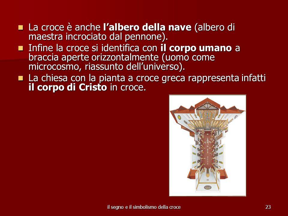 il segno e il simbolismo della croce23 La croce è anche lalbero della nave (albero di maestra incrociato dal pennone).