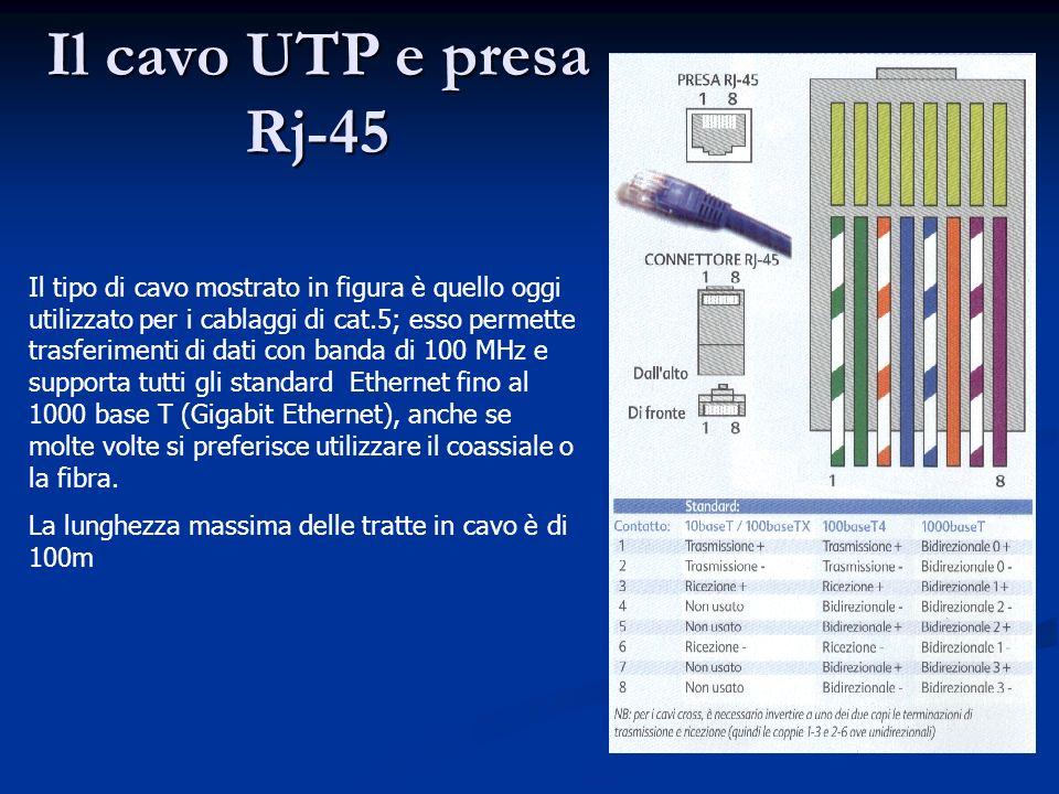 Il cavo UTP e presa Rj-45 Il tipo di cavo mostrato in figura è quello oggi utilizzato per i cablaggi di cat.5; esso permette trasferimenti di dati con