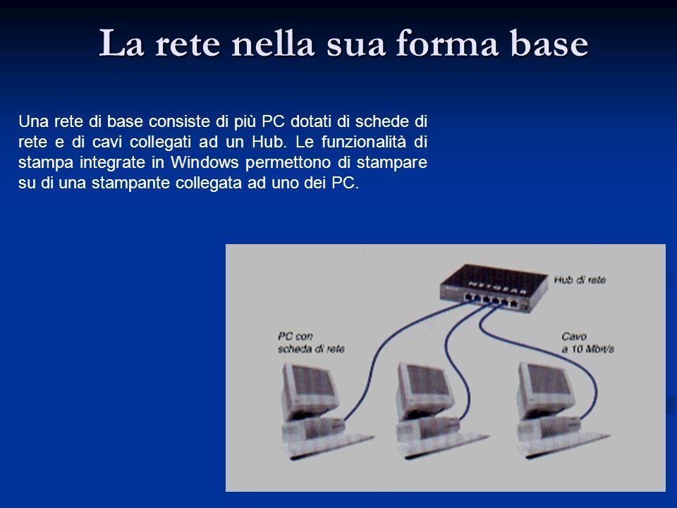 La rete nella sua forma base Una rete di base consiste di più PC dotati di schede di rete e di cavi collegati ad un Hub. Le funzionalità di stampa int