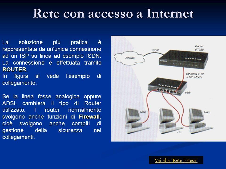 Rete con accesso a Internet ROUTER. La soluzione più pratica è rappresentata da ununica connessione ad un ISP su linea ad esempio ISDN. La connessione