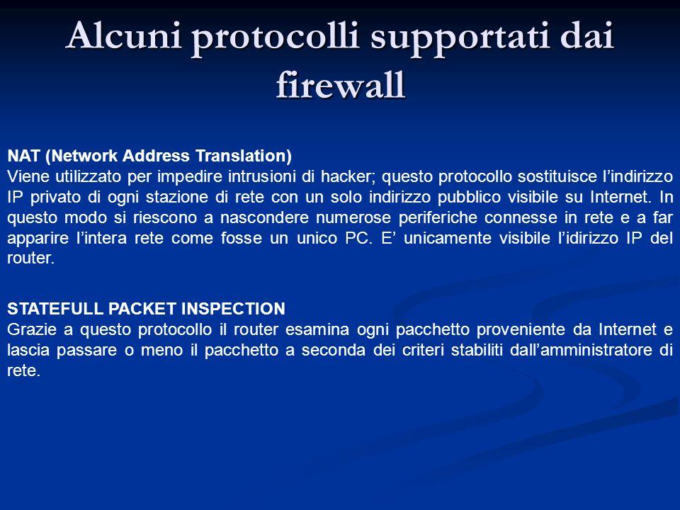Alcuni protocolli supportati dai firewall NAT (Network Address Translation) Viene utilizzato per impedire intrusioni di hacker; questo protocollo sost