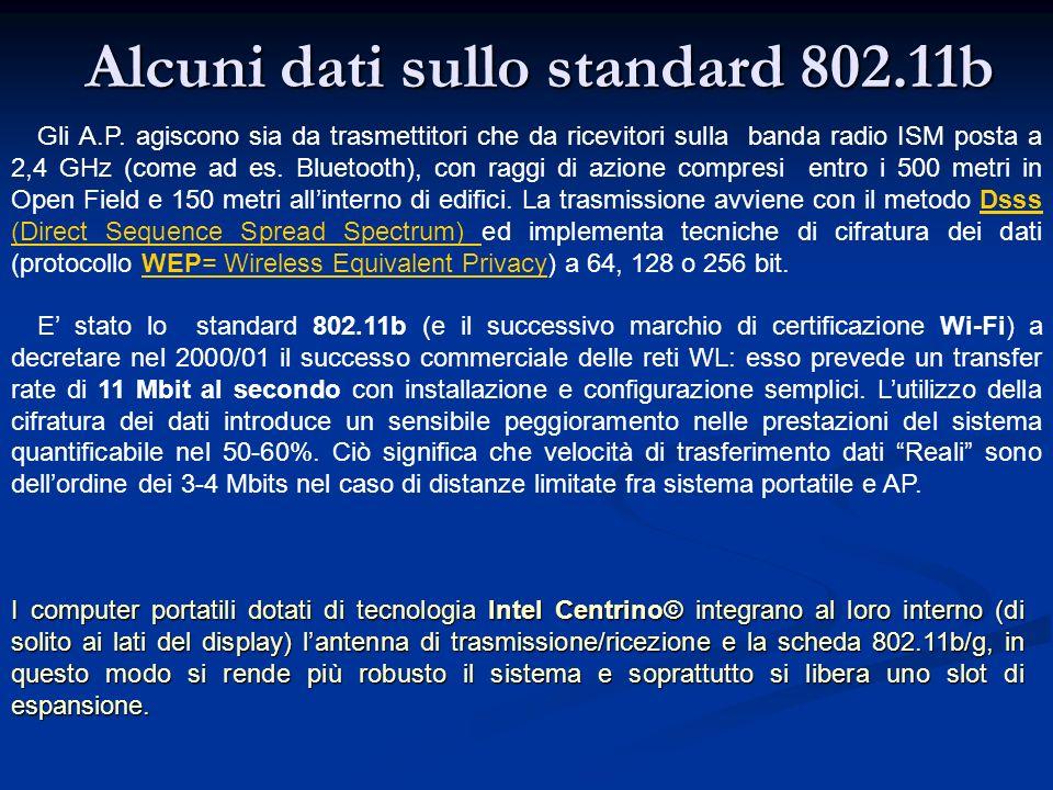 Alcuni dati sullo standard 802.11b Gli A.P. agiscono sia da trasmettitori che da ricevitori sulla banda radio ISM posta a 2,4 GHz (come ad es. Bluetoo