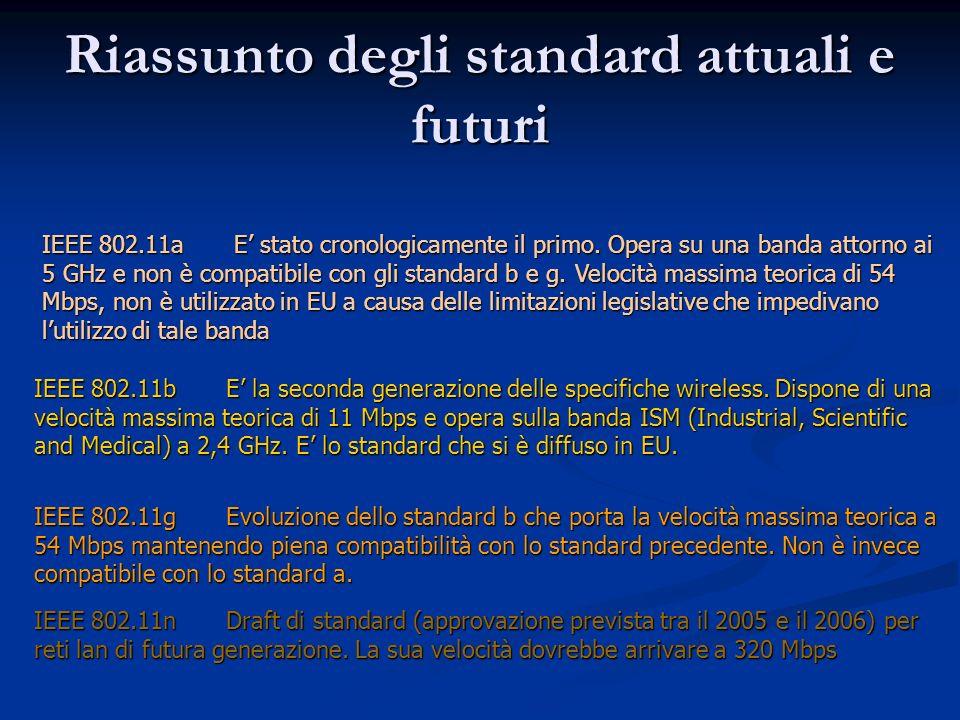 Riassunto degli standard attuali e futuri IEEE 802.11aE stato cronologicamente il primo. Opera su una banda attorno ai 5 GHz e non è compatibile con g