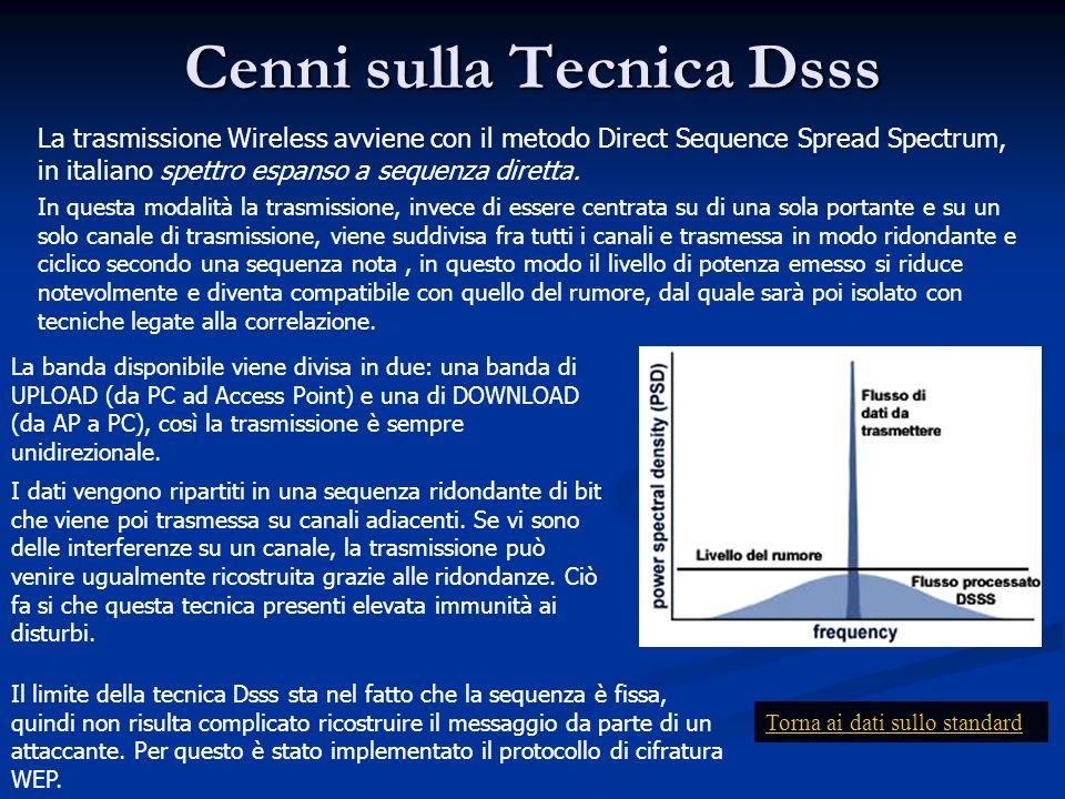 Cenni sulla Tecnica Dsss La trasmissione Wireless avviene con il metodo Direct Sequence Spread Spectrum, in italiano spettro espanso a sequenza dirett