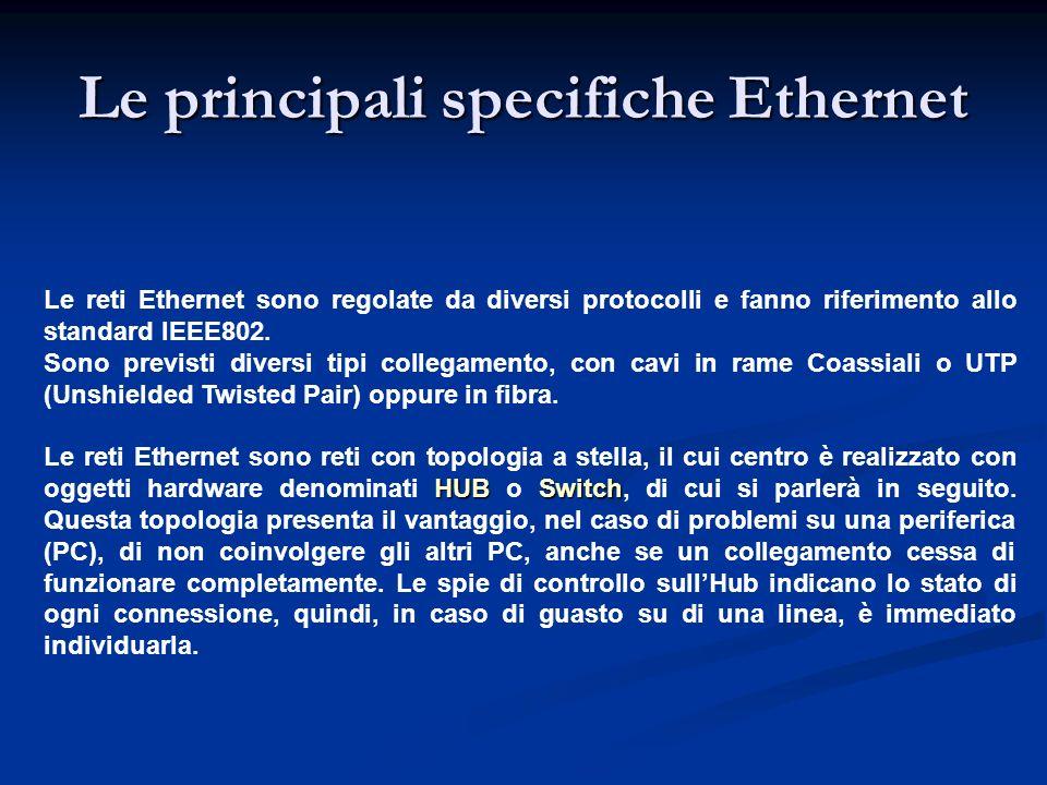 Le principali specifiche Ethernet Le reti Ethernet sono regolate da diversi protocolli e fanno riferimento allo standard IEEE802. Sono previsti divers