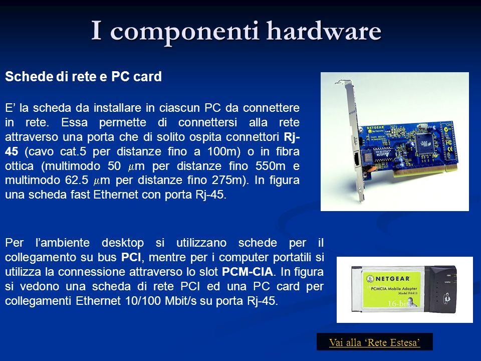 I componenti hardware Schede di rete e PC card E la scheda da installare in ciascun PC da connettere in rete. Essa permette di connettersi alla rete a