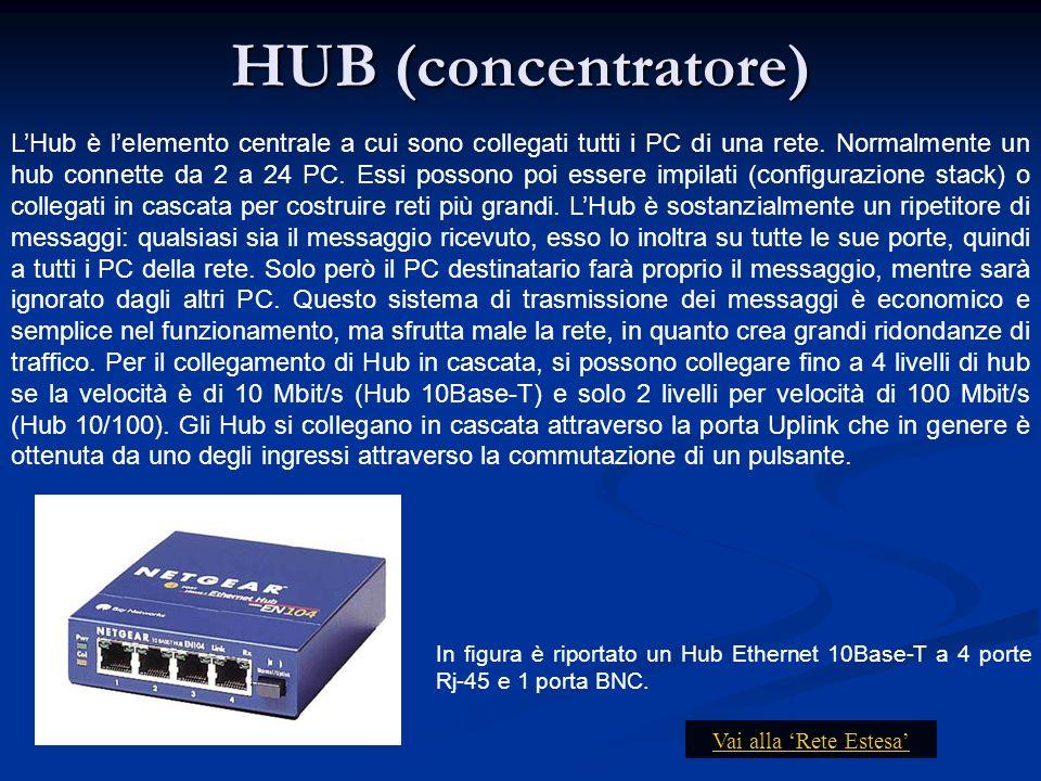 HUB (concentratore) In figura è riportato un Hub Ethernet 10Base-T a 4 porte Rj-45 e 1 porta BNC. LHub è lelemento centrale a cui sono collegati tutti
