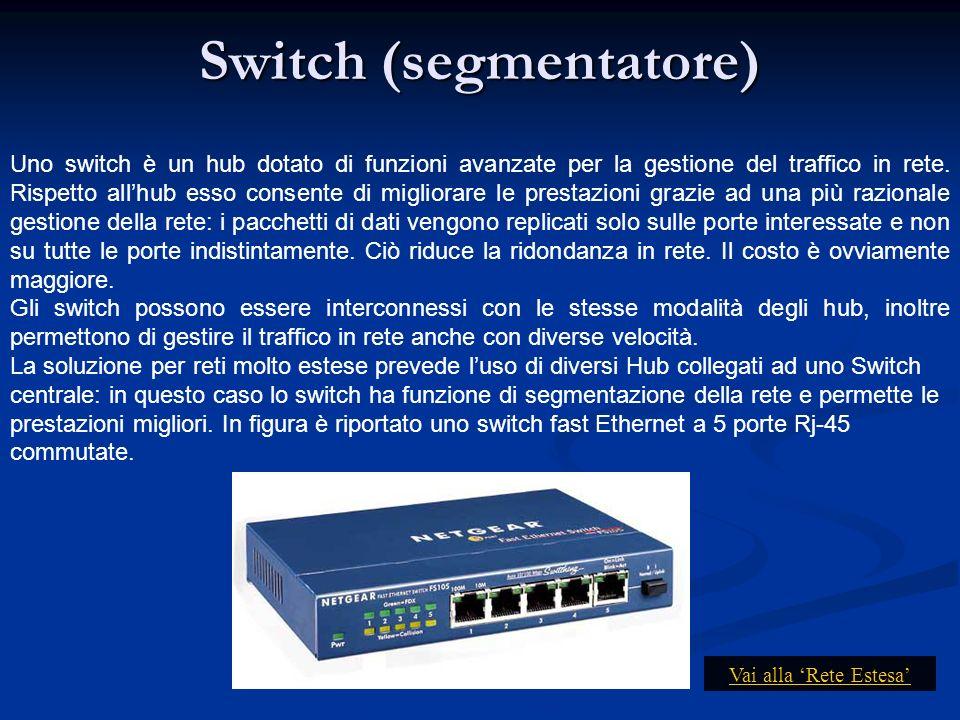 Switch (segmentatore) Uno switch è un hub dotato di funzioni avanzate per la gestione del traffico in rete. Rispetto allhub esso consente di migliorar