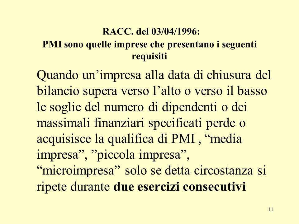 11 RACC. del 03/04/1996: PMI sono quelle imprese che presentano i seguenti requisiti Quando unimpresa alla data di chiusura del bilancio supera verso