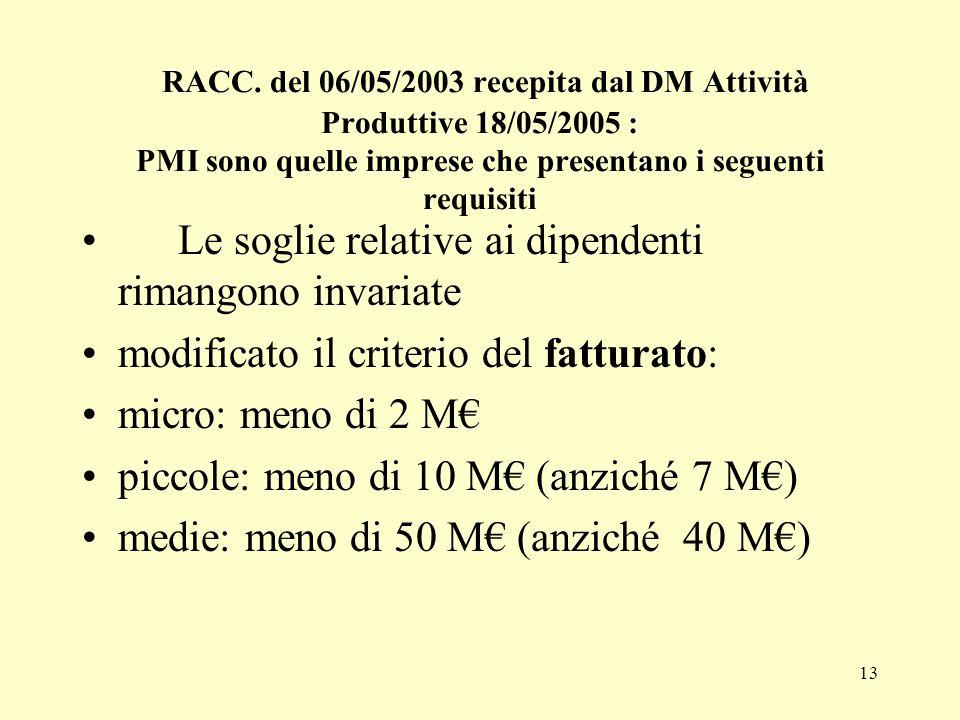 13 RACC. del 06/05/2003 recepita dal DM Attività Produttive 18/05/2005 : PMI sono quelle imprese che presentano i seguenti requisiti Le soglie relativ