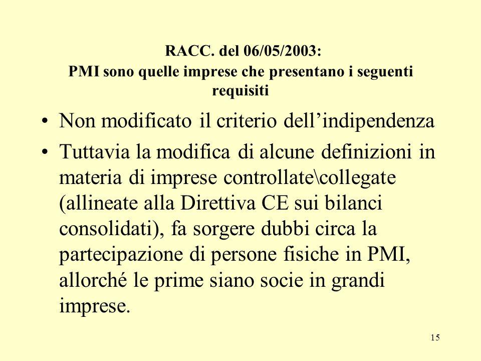 15 RACC. del 06/05/2003: PMI sono quelle imprese che presentano i seguenti requisiti Non modificato il criterio dellindipendenza Tuttavia la modifica