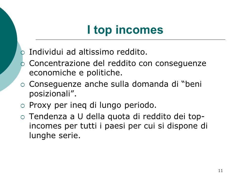 I top incomes Individui ad altissimo reddito. Concentrazione del reddito con conseguenze economiche e politiche. Conseguenze anche sulla domanda di be