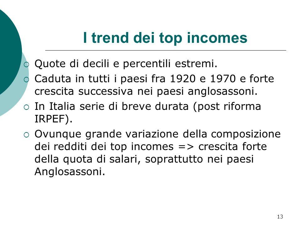 I trend dei top incomes Quote di decili e percentili estremi. Caduta in tutti i paesi fra 1920 e 1970 e forte crescita successiva nei paesi anglosasso