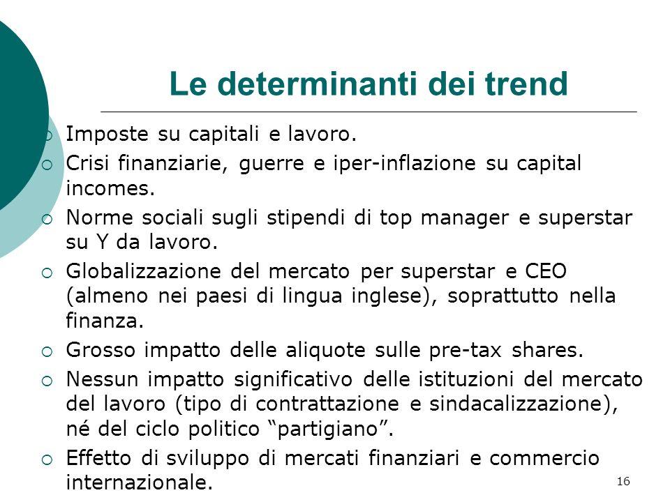 Le determinanti dei trend Imposte su capitali e lavoro. Crisi finanziarie, guerre e iper-inflazione su capital incomes. Norme sociali sugli stipendi d