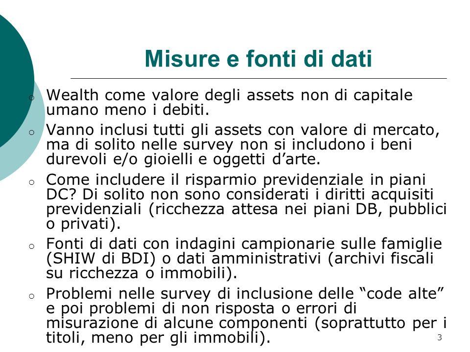 3 Misure e fonti di dati o Wealth come valore degli assets non di capitale umano meno i debiti. o Vanno inclusi tutti gli assets con valore di mercato