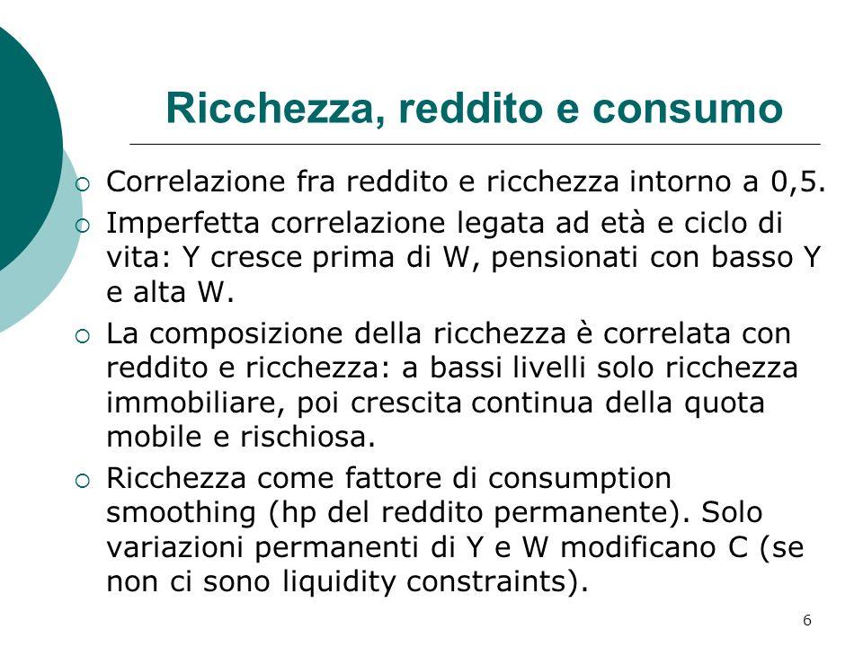 Ricchezza, reddito e consumo Correlazione fra reddito e ricchezza intorno a 0,5. Imperfetta correlazione legata ad età e ciclo di vita: Y cresce prima