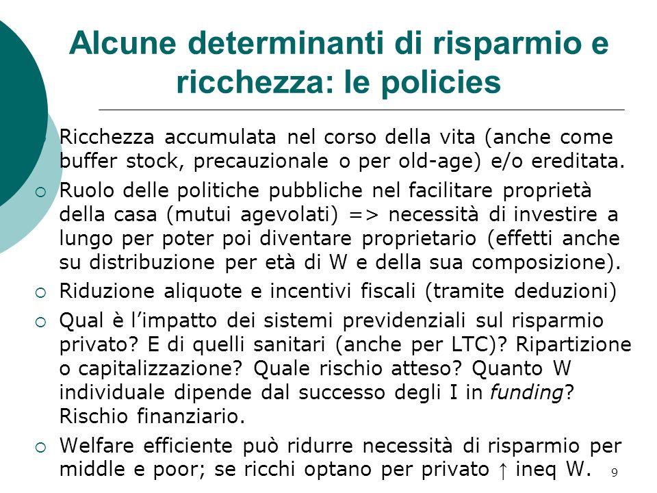 Alcune determinanti di risparmio e ricchezza: le policies Ricchezza accumulata nel corso della vita (anche come buffer stock, precauzionale o per old-