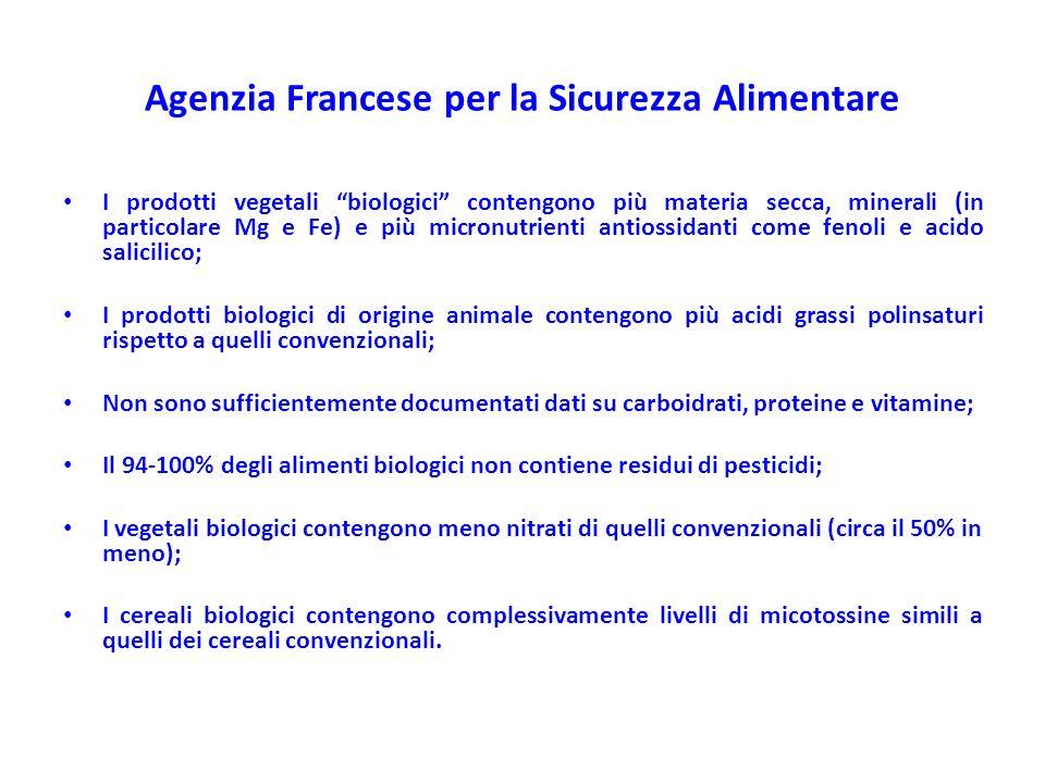 Agenzia Francese per la Sicurezza Alimentare I prodotti vegetali biologici contengono più materia secca, minerali (in particolare Mg e Fe) e più micro