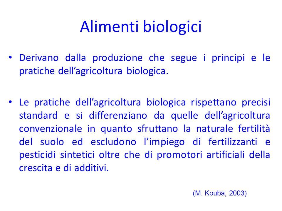 Alimenti biologici Derivano dalla produzione che segue i principi e le pratiche dellagricoltura biologica. Le pratiche dellagricoltura biologica rispe