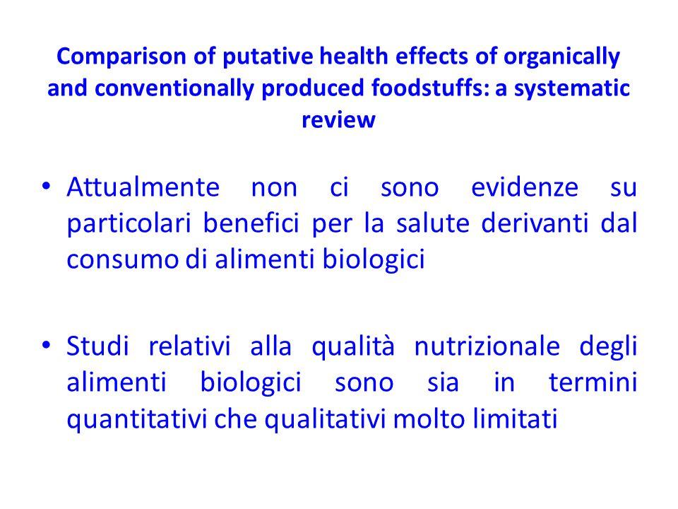 Comparison of putative health effects of organically and conventionally produced foodstuffs: a systematic review Attualmente non ci sono evidenze su p