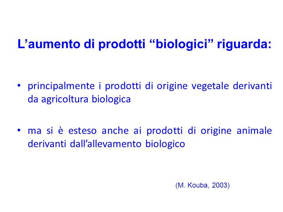 principalmente i prodotti di origine vegetale derivanti da agricoltura biologica ma si è esteso anche ai prodotti di origine animale derivanti dallall
