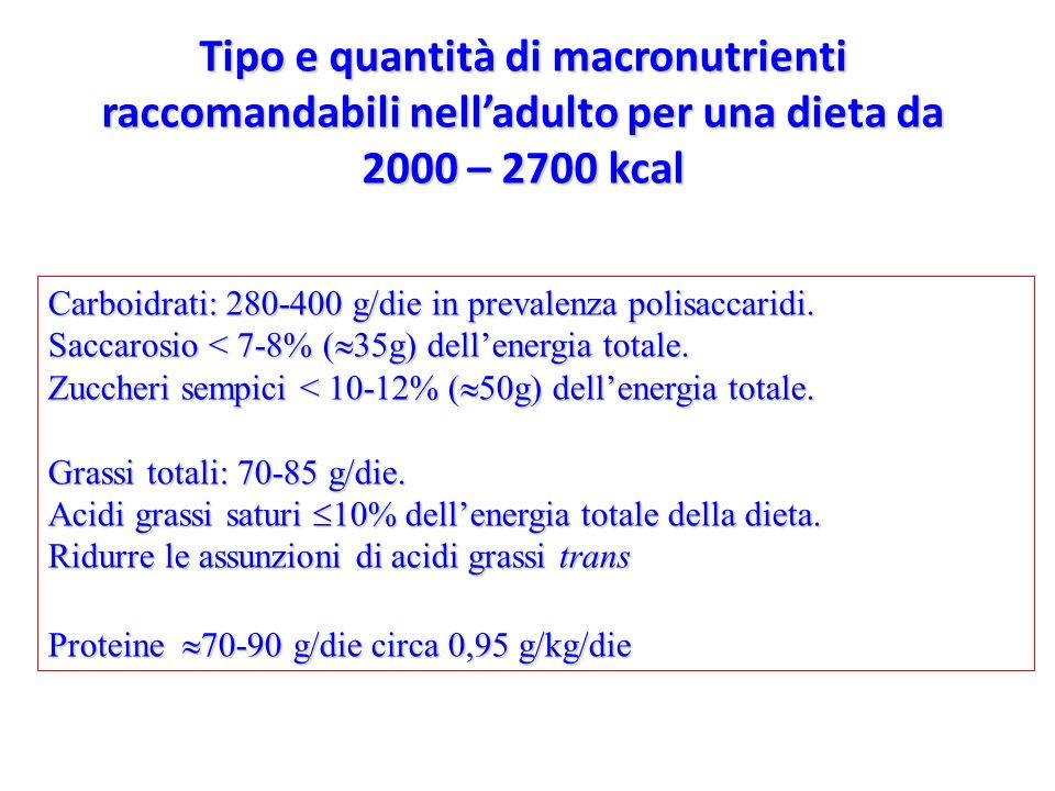 Carboidrati: 280-400 g/die in prevalenza polisaccaridi. Saccarosio < 7-8% ( 35g) dellenergia totale. Zuccheri sempici < 10-12% ( 50g) dellenergia tota