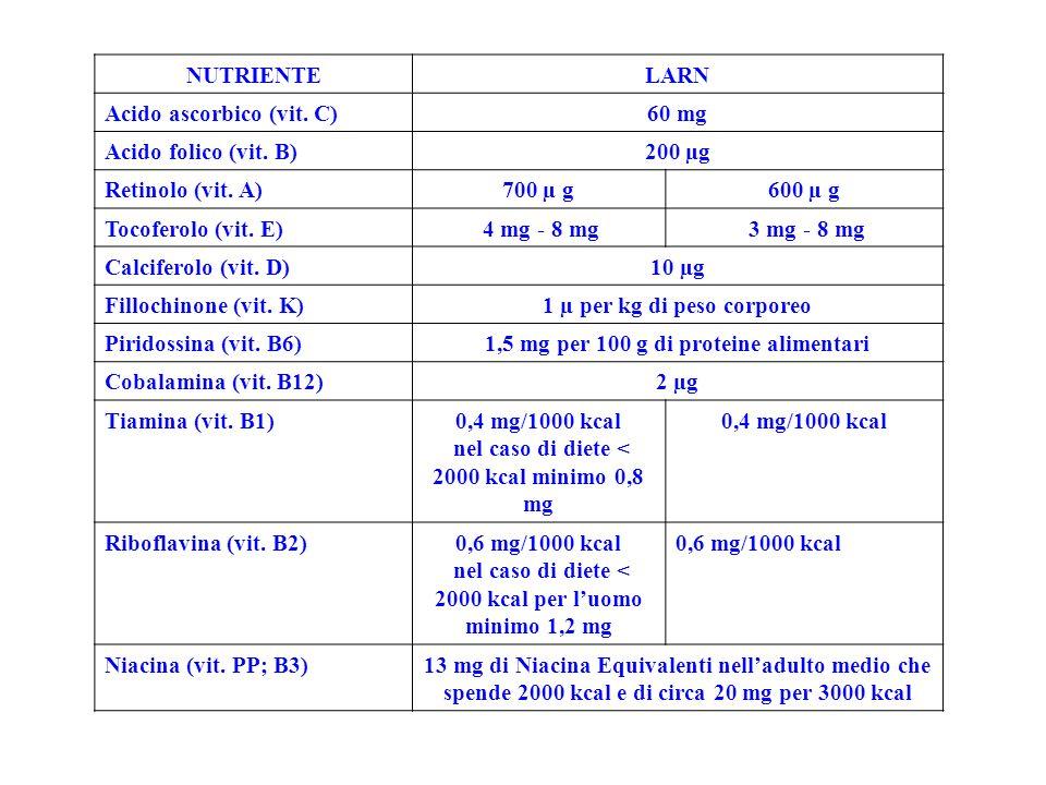 NUTRIENTELARN Acido ascorbico (vit. C)60 mg Acido folico (vit. B)200 µg Retinolo (vit. A)700 µ g600 µ g Tocoferolo (vit. E) 4 mg - 8 mg 3 mg - 8 mg Ca
