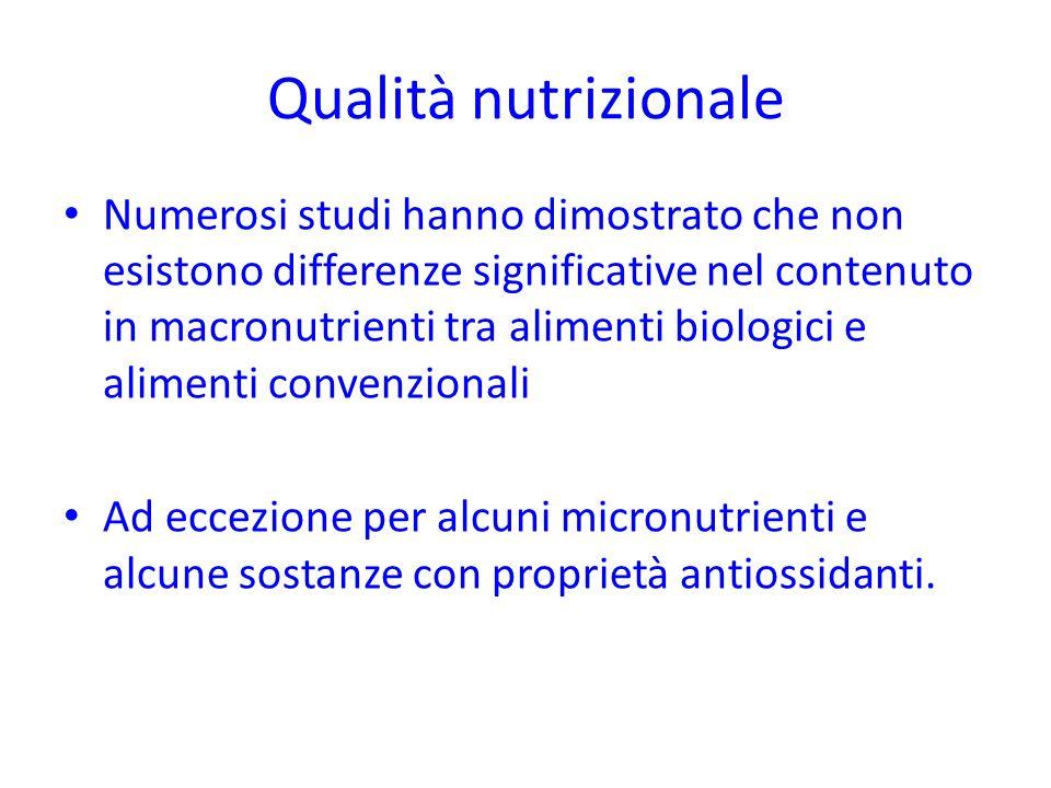 Qualità nutrizionale Numerosi studi hanno dimostrato che non esistono differenze significative nel contenuto in macronutrienti tra alimenti biologici