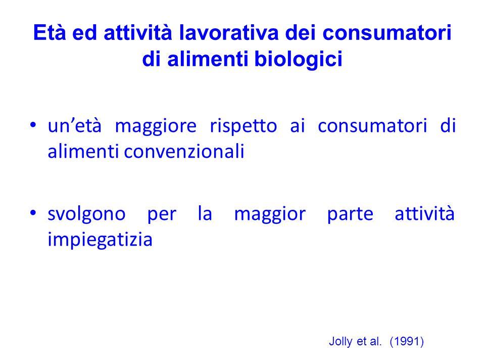 Età ed attività lavorativa dei consumatori di alimenti biologici unetà maggiore rispetto ai consumatori di alimenti convenzionali svolgono per la magg